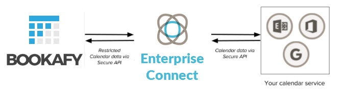 Enterprise-Connect Enterprise Connect