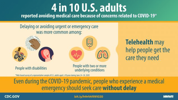 What to Expect from Medical Appointments During a Pandemic